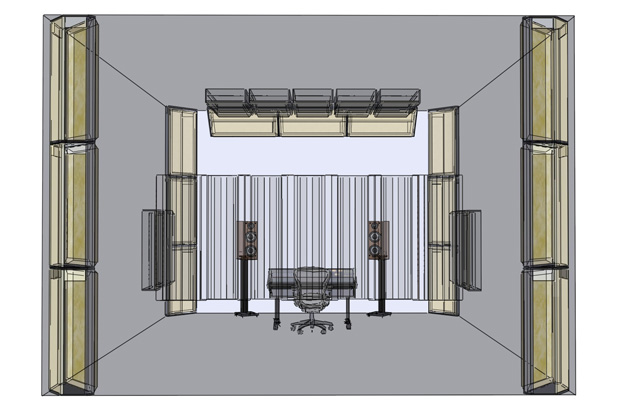 Hi-fi listening / control room showing corner bass traps, RFZ absorption for early reflections control and rear wall diffusers
