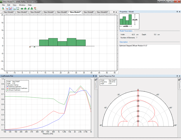 BEM Simulation of Diffuser Module A1-LF