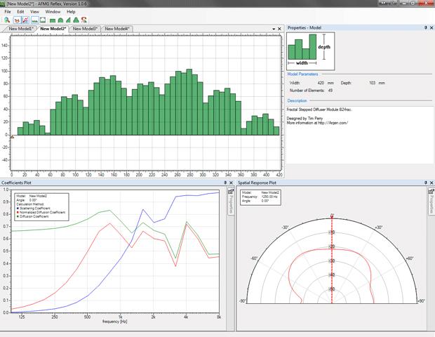 BEM Simulation of Diffuser Module B2-Frac