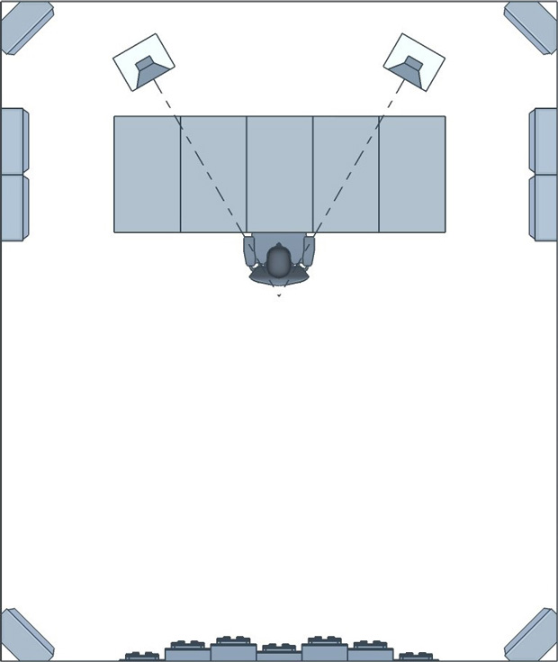 Listening room treatment layout showing acoustic panels, bass traps and ceiling cloud